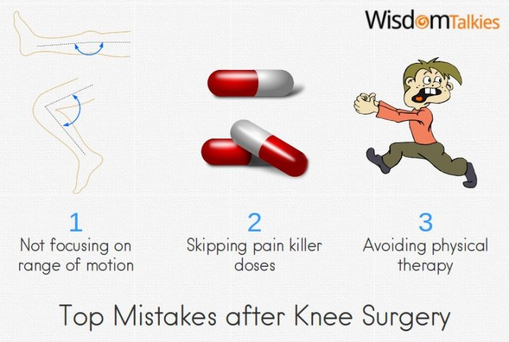 Top Mistakes after knee surgery
